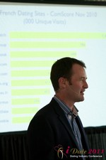 OPW Pre-Session (Mark Brooks) at the 2011 Online Dating Industry Conference in Beverly Hills