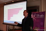 Mark Brooks - OPW Pre-Conference at the 2013 Beverly Hills Mobile Dating Summit and Convention